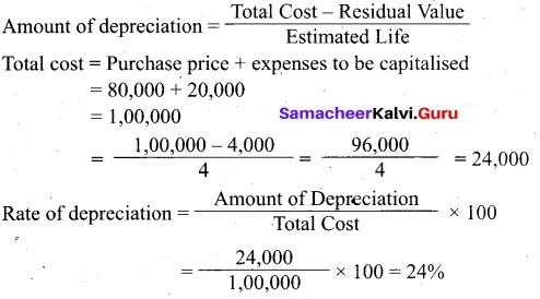 Tamil Nadu 11th Accountancy Model Question Paper 4 English Medium - 6