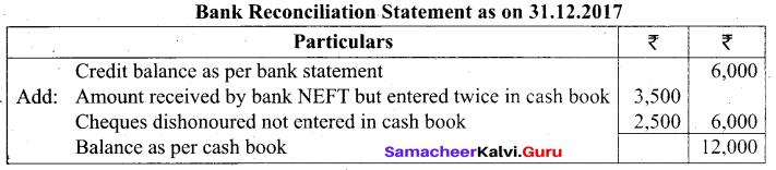 Tamil Nadu 11th Accountancy Model Question Paper 4 English Medium - 7