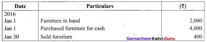 Tamil Nadu 11th Accountancy Model Question Paper 4 English Medium - 8