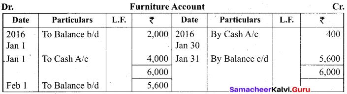 Tamil Nadu 11th Accountancy Model Question Paper 4 English Medium - 9