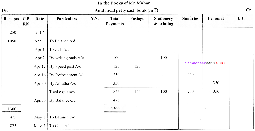 Tamil Nadu 11th Accountancy Previous Year Question Paper March 2019 English Medium 10