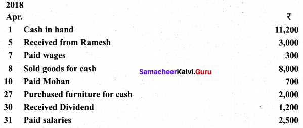 Tamil Nadu 11th Accountancy Previous Year Question Paper March 2019 English Medium 22
