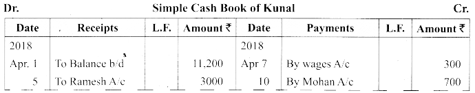 Tamil Nadu 11th Accountancy Previous Year Question Paper March 2019 English Medium 23