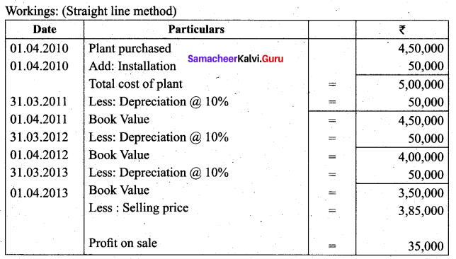 Tamil Nadu 11th Accountancy Previous Year Question Paper March 2019 English Medium 35