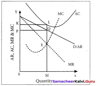 Tamil Nadu 11th Economics Model Question Paper 2 English Medium - 7