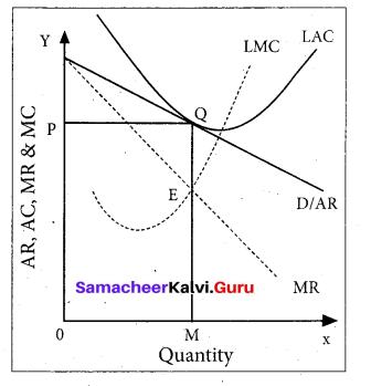 Tamil Nadu 11th Economics Model Question Paper 2 English Medium - 8
