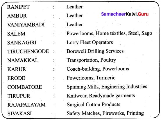 Tamil Nadu 11th Economics Previous Year Question Paper March 2019 English Medium 13