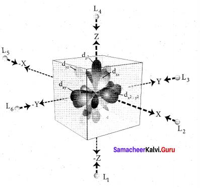 Tamil Nadu 12th Chemistry Model Question Paper 1 English Medium - 24