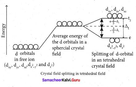 Tamil Nadu 12th Chemistry Model Question Paper 1 English Medium - 25