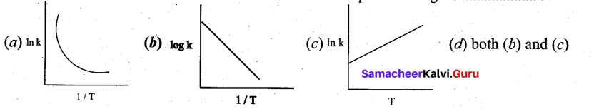 Tamil Nadu 12th Chemistry Model Question Paper 4 English Medium - 1