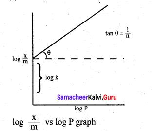 Tamil Nadu 12th Chemistry Model Question Paper 4 English Medium - 24