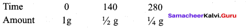 Tamil Nadu 12th Chemistry Model Question Paper 5 English Medium - 2