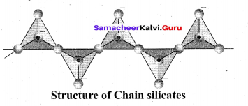 Tamil Nadu 12th Chemistry Model Question Paper 5 English Medium - 28