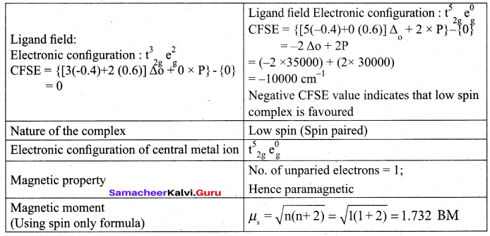Tamil Nadu 12th Chemistry Model Question Paper 5 English Medium - 34