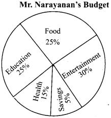 Tamil Nadu 12th English Model Question Paper 2 1