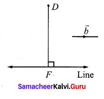 Tamil Nadu 12th Maths Model Question Paper 1 English Medium - 16
