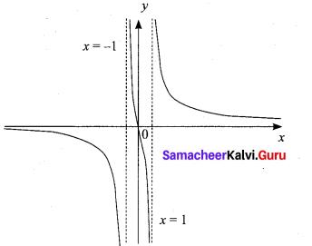 Tamil Nadu 12th Maths Model Question Paper 1 English Medium - 24