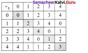 Tamil Nadu 12th Maths Model Question Paper 1 English Medium - 36