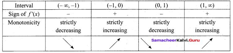 Tamil Nadu 12th Maths Model Question Paper 3 English Medium - 42