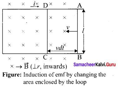 Tamil Nadu 12th Physics Model Question Paper 1 English Medium - 17