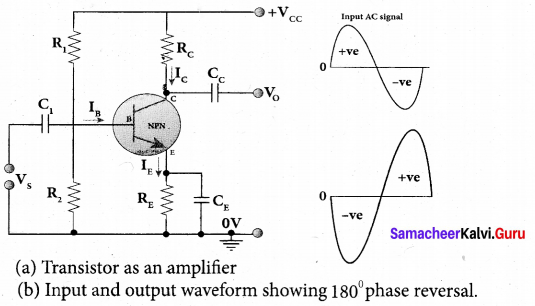 Tamil Nadu 12th Physics Model Question Paper 1 English Medium - 26