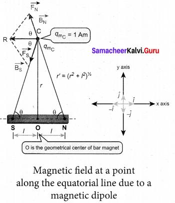 Tamil Nadu 12th Physics Model Question Paper 1 English Medium - 9