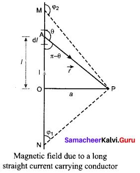Tamil Nadu 12th Physics Model Question Paper 3 English Medium - 15