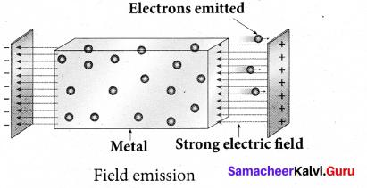 Tamil Nadu 12th Physics Model Question Paper 3 English Medium - 24