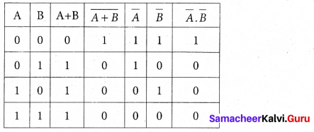 Tamil Nadu 12th Physics Model Question Paper 3 English Medium - 27
