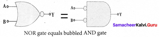 Tamil Nadu 12th Physics Model Question Paper 3 English Medium - 28