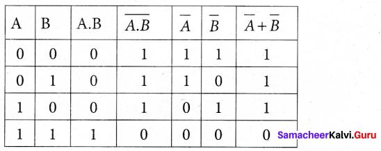 Tamil Nadu 12th Physics Model Question Paper 3 English Medium - 29