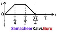 Tamil Nadu 12th Physics Model Question Paper 4 English Medium - 1