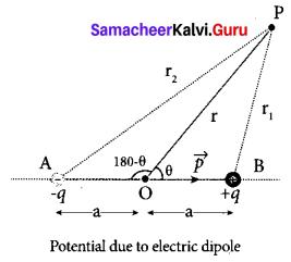 Tamil Nadu 12th Physics Model Question Paper 4 English Medium - 10