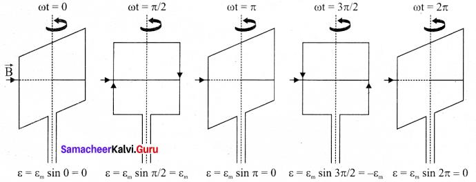 Tamil Nadu 12th Physics Model Question Paper 4 English Medium - 19