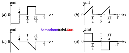 Tamil Nadu 12th Physics Model Question Paper 4 English Medium - 2