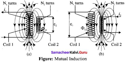 Tamil Nadu 12th Physics Model Question Paper 5 English Medium - 18