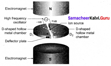 Tamil Nadu 12th Physics Model Question Paper 5 English Medium - 24