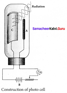 Tamil Nadu 12th Physics Model Question Paper 5 English Medium - 7