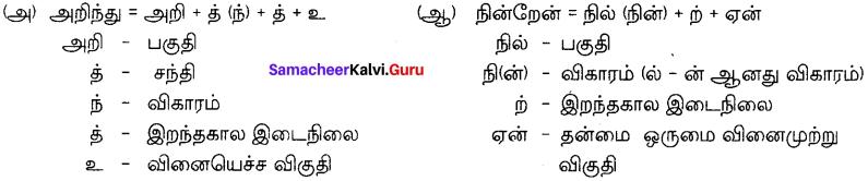 Tamil Nadu 12th Tamil Model Question Paper 4 1