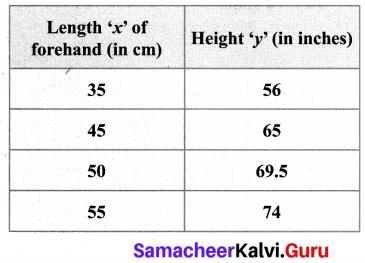 10th Maths Exercise 1.1 7th Sum Samacheer Kalvi