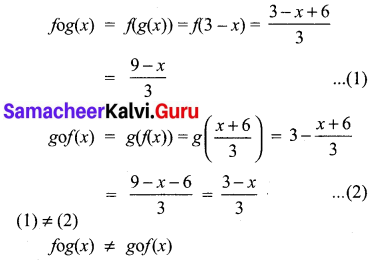 10th Maths Exercise 1.5 Answers Chapter 1 Relations and Functions