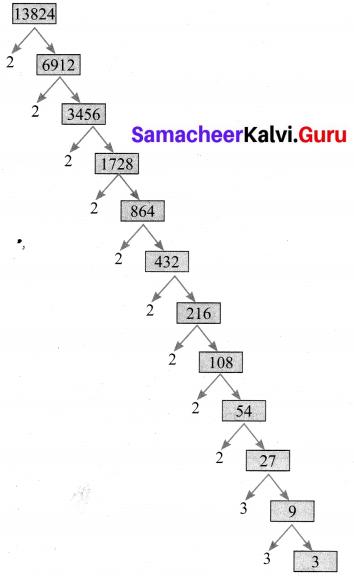 10th Maths Exercise 2.2 Samacheer Kalvi