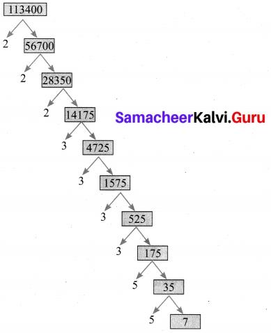 Ex 2.2 Class 10 Samacheer