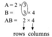 Samacheer Kalvi 10th Maths Book Graph Solutions