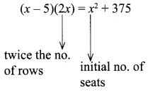 Samacheer Kalvi 10th Maths Chapter 3 Algebra Unit Exercise 3 16