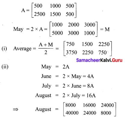 Samacheer Kalvi 10th Maths Chapter 3 Algebra Unit Exercise 3 20