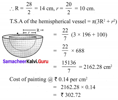 Class 10 Maths Ex 7.1 Solutions Samacheer Kalvi