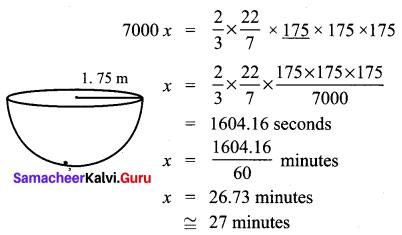 Samacheer Kalvi 10th Maths Chapter 7 Mensuration Unit Exercise 7 2