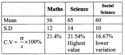 Class 10 Maths 8.2 Solution Samacheer Kalvi Statistics and Probability