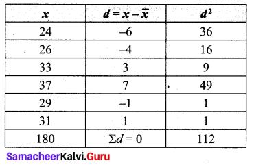 8.2 Class 10 Samacheer Kalvi Statistics and Probability